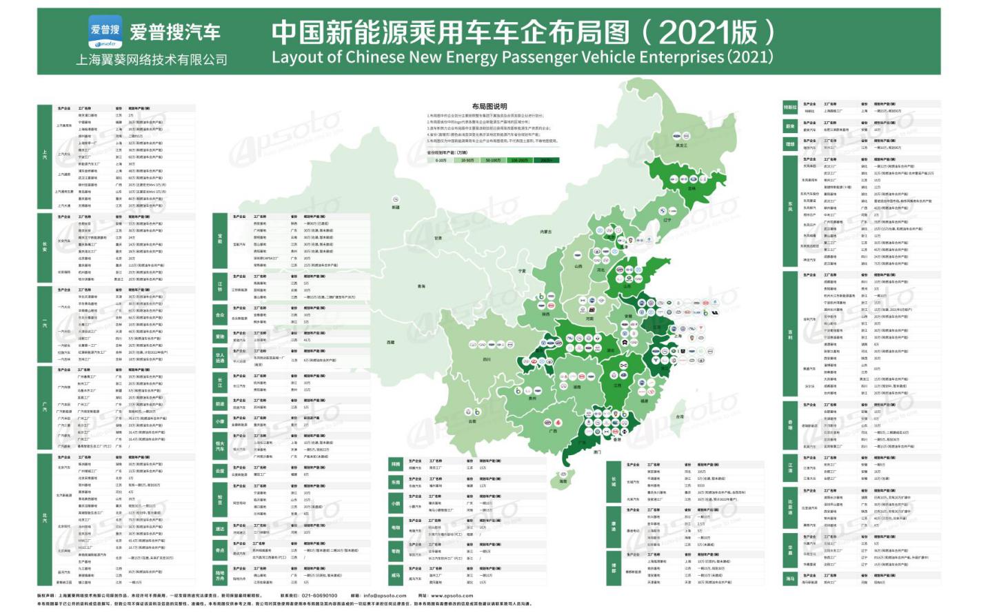 中國新能源乘用車車企布局圖