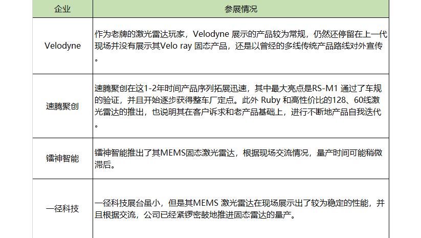 2021上海車展觀展報告
