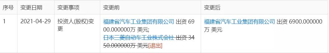 """三菱汽車正式退出,""""東南三菱""""終究還是崩塌了"""